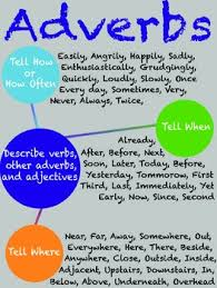 Adverb Anchor Chart 2nd Grade Adverb Anchor Chart Worksheets Teaching Resources Tpt