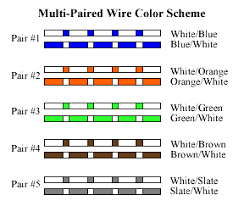 cat5 with rj11 wiring car wiring diagram download moodswings co Cat 3 Wire Diagram rj25 wiring diagram on rj25 images free download wiring diagrams cat5 with rj11 wiring rj25 wiring diagram 5 cat5 to rj11 wiring rj12 connector wiring cat 3 wiring diagram