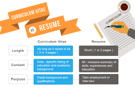 Resume Cv What Is Cv Cv Vs Resume Whats The Difference Between A Resume And Curriculum