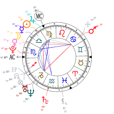 Astrology And Natal Chart Of Keir Gilchrist Born On 1992 09 28