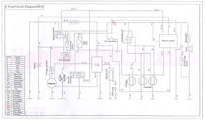 coolster 110cc atv parts furthermore pit bike engine diagram cool chinese 125cc atv wiring diagram at 110cc Atv Engine Diagram