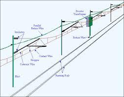train tracks pts diagram ohl diagram ohl001 gif 9615 bytes train tracks pts diagram ohl diagram ohl001 gif 9615