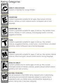 Buying New Video Games For Christmas Check The Esrb Rating