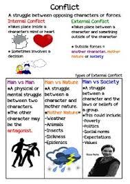 Anchor Chart Conflict By The Class Helper Teachers Pay