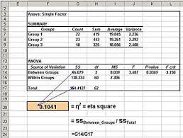 effect size anova excel master series blog anova effect size calculation eta squared