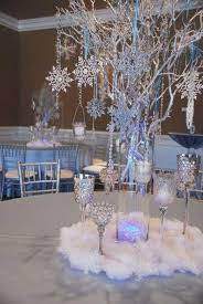 Well, one of the most popular holidays in the world is almost … |  Wonderland party decorations, Winter wonderland christmas party, Winter  wonderland wedding theme
