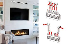 the heatshift system is available with most valor indoor zero clearance fireplaces