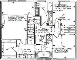 sumptuous home wiring design 12 diagram lasertag fec excellent ideas home wiring design 11 diagram symbols