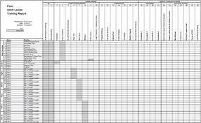 Webelos Attendance Chart Andy Albins Wood Badge Tickets