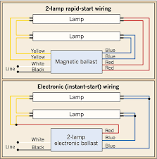 wiring diagram for t12 ballast the wiring diagram 4 lamp t12 ballast wiring diagram nilza wiring diagram