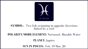 Pisces Zodiac Chart Beyond The Horoscope Pisces The Fish Astrology Hub