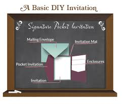 diy wedding invitations guide cards & pockets Wedding Invitations With Pockets Diy a basic diy invitation mailing envelope, invitation mat, enclosures, invitation, signature line wedding invitations with pockets diy