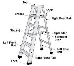 Step Ladder Size Chart Ladders Step Osh Answers