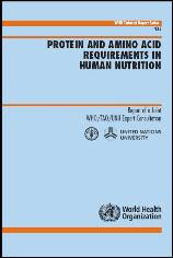Human Nutritional Needs Chart Who Protein And Amino Acid Requirements In Human Nutrition