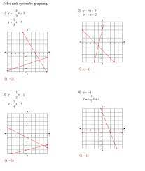 Solving nonlinear systems of equations is not easy. Topic 3 1 Graphing Systems Of Equations Homework Answers