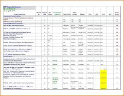 Example Of Gantt Chart For Construction Project Pdf Project Management Plan Sample Ion Gallery Of Residential