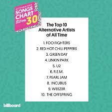 Billboard Alternative Chart