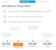 Find Out Invoice Price Of Car What Is Invoice Pricing