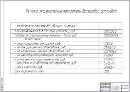 Проект биогазовой установки комплексной утилизации органических  Чертеж Технико Экономические показатели биогазовой установки