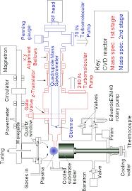 york wiring diagrams york wiring diagrams