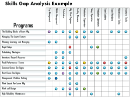 Competitive Analysis Format Competitive Market Analysis Template ...