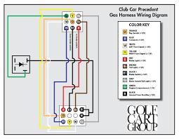 gas harness wiring diagram for club car precedent cool carlplant club car gas golf cart forum at Gas Club Car Wiring Diagram