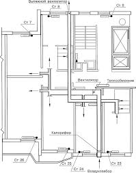 Основные виды систем вентиляции Санитарно техническое  Рис 2 5 Схема размещения на теплом чердаке центральной механической вытяжной вентиляции
