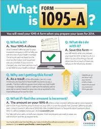 Insurance Taxes- And 1095-a What Your Ca Covered Irish Is Form Clark