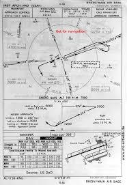 Frankfurt Rhein Main Air Base Historical Approach Charts
