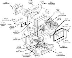 refrigerators parts gas stove parts with kenmore gas range parts Gas Oven Parts Diagram refrigerators parts gas stove parts with kenmore gas range parts diagram kenmore gas oven parts diagram