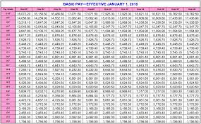 2016 Reserve Pay Chart Www Bedowntowndaytona Com