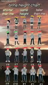 Height Chart Blank Bnha Height Chart My Hero Academia Amino