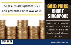 Uob Stock Price Chart Uob Gold Price