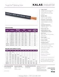 Wire Size Amperage Chart Top Kalas Industrial Kalas Wire Rh