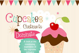 101 Catchy Cupcake Bakery Names Brandongaillecom