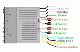 wiring diagram for pioneer avh p1400dvd wiring diagrams avh-p1400dvd wiring harness diagram wiring diagram for pioneer avh p1400dvd pioneer p1400dvd wiring diagram