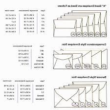 Invitation Envelope Sizes Chart Rsvp Envelope Size Chart