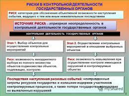 Презентация на тему Риск ориентированные подходы к планированию  5 РИСКИ