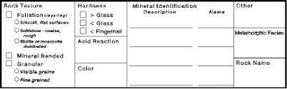 A Very Simple Metamorphic Classification