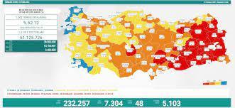 Türkiye'nin 22 Temmuz koronavirüs tablosu açıklandı - Yeni Şafak