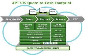 Quote To Cash Cool Apttus Spans The Quotetocash Gap From CRM To Revenue