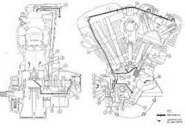 similiar bottom of of evo motor diagrams keywords harley davidson evolution engine diagram