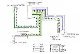honda cr 250 wire diagram honda automotive wiring diagrams description cr500colour honda cr wire diagram