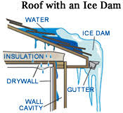 roof wires melt ice roof melting cables roof u0026 gutter heating snow u0026 ice