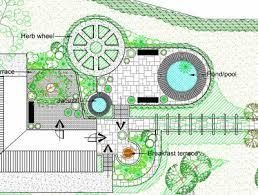 garden design plans. Garden Design Plans