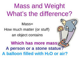 What Is Volume In Science Science Measurement Mass Weight Volume Powerpoint Interactive