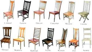 dining room chair styles furniture history antique 1930s living antique dining room furniture names furniture mart