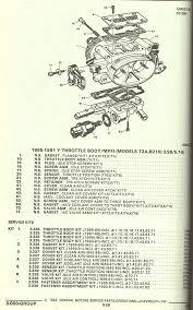 1985 1991 corvette l98 engine throttle body diagram