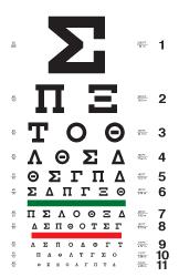 Near Vision Test Chart Pdf Factual Snellen Chart Pdf 20 Feet Vision Testing Chart