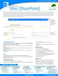 Sharepoint 2010 Library Template Library Template Sharepoint 2010 Library And Zoo Idoimages Co